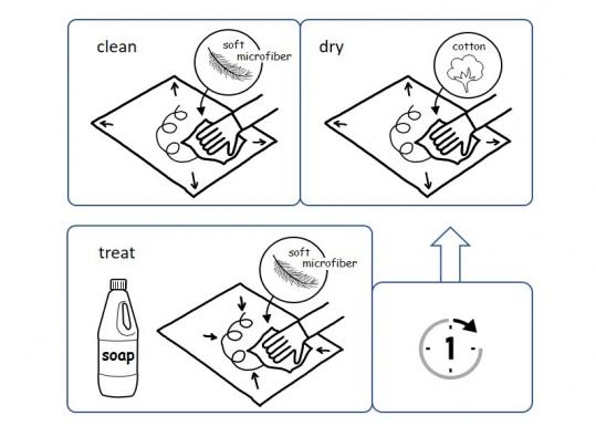 Furniture Linolyum Temizlik şeması